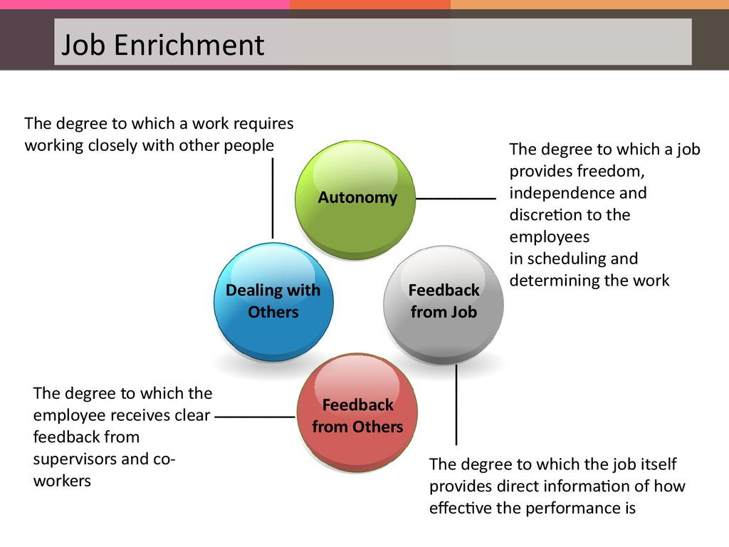 job enlargement job rotation job enrichment 2018-6-11  job enrichment gives lot of freedom to the employee but at the same time increases the responsibilityjob enrichment makes the job more meaningful.