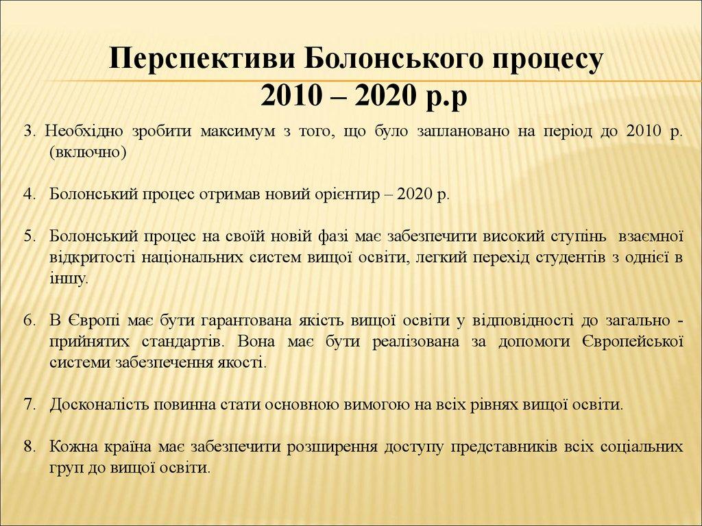Кра на член болонського процесу з 1999