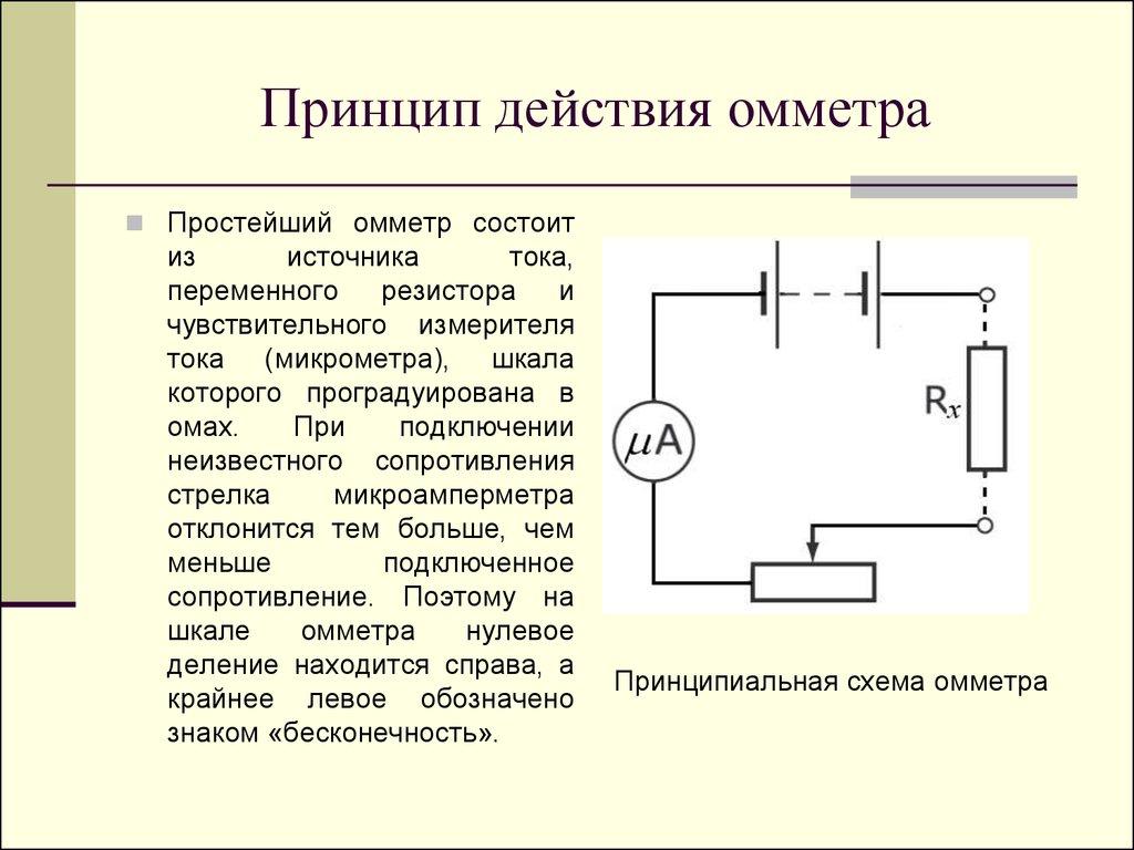 новоукраинском электросхема омметра картинки тема бальзамирования интересовала