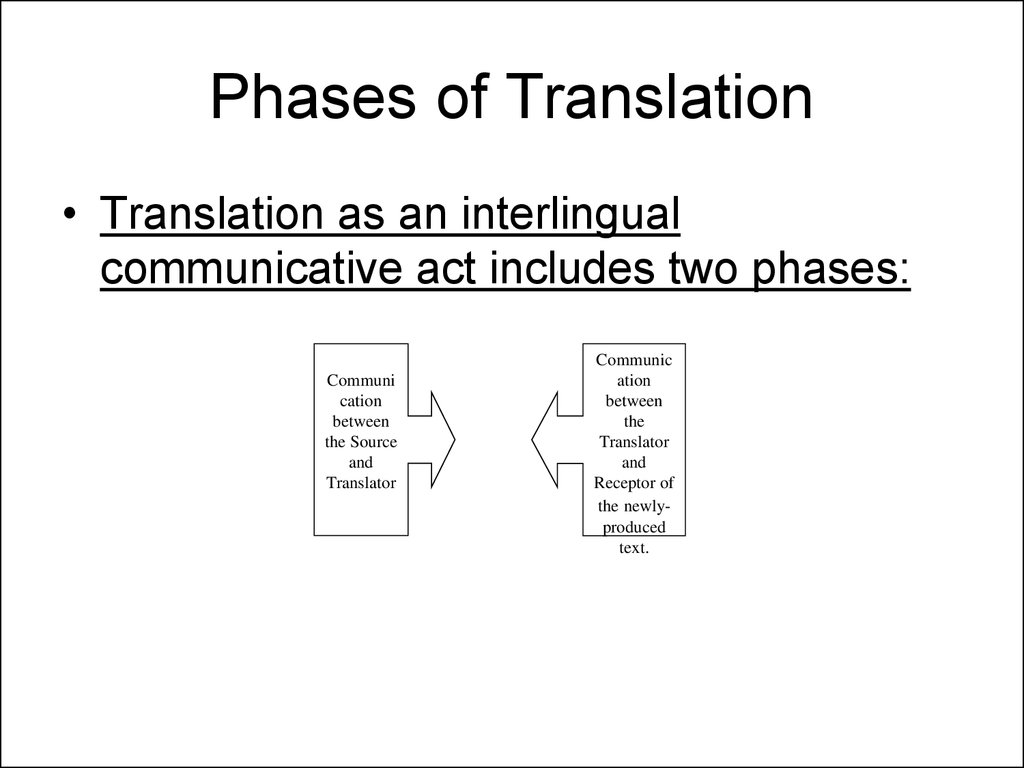 Phases of Translation