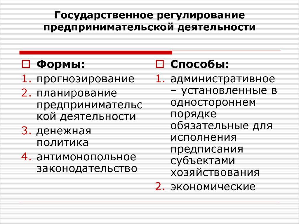 Конституционные Основы Предпринимательской Деятельности Шпаргалка