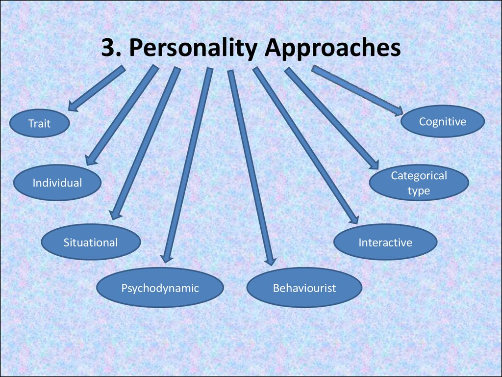 3. Personality Approaches