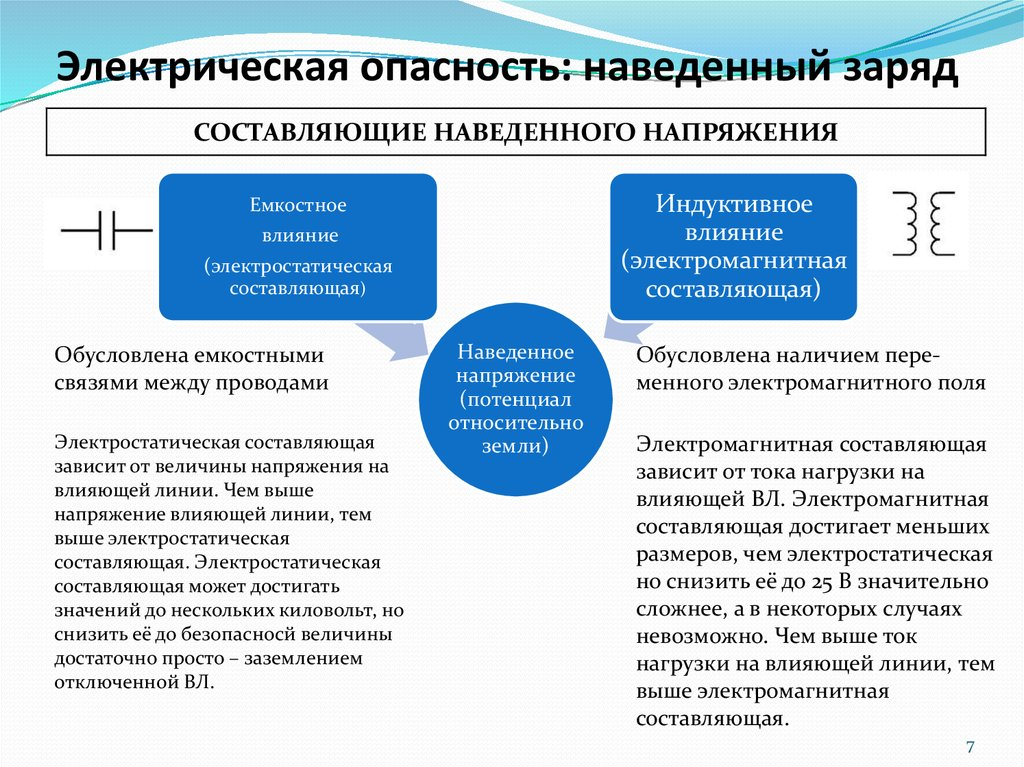 Наведенный заряд электробезопасность программа по проверки знаний по электробезопасности образец