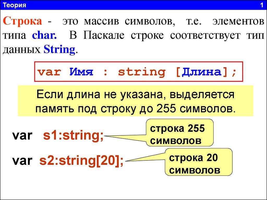 Решение задачи паскаль строки как решить задачи симплекс методов