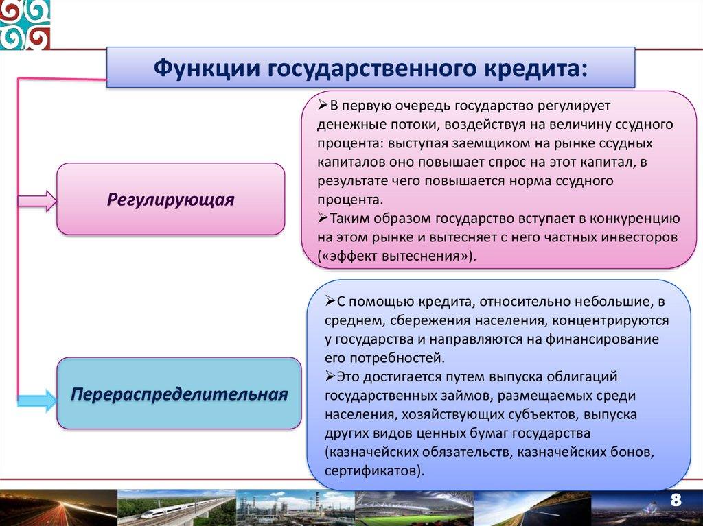 функции государственного кредита