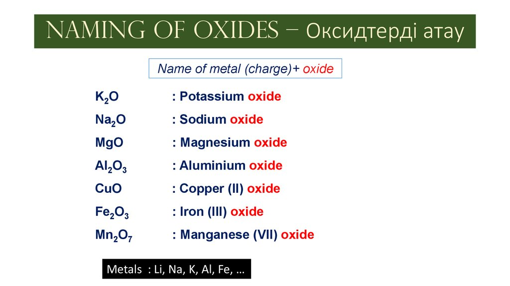 Ionic and molecular compounds - online presentation