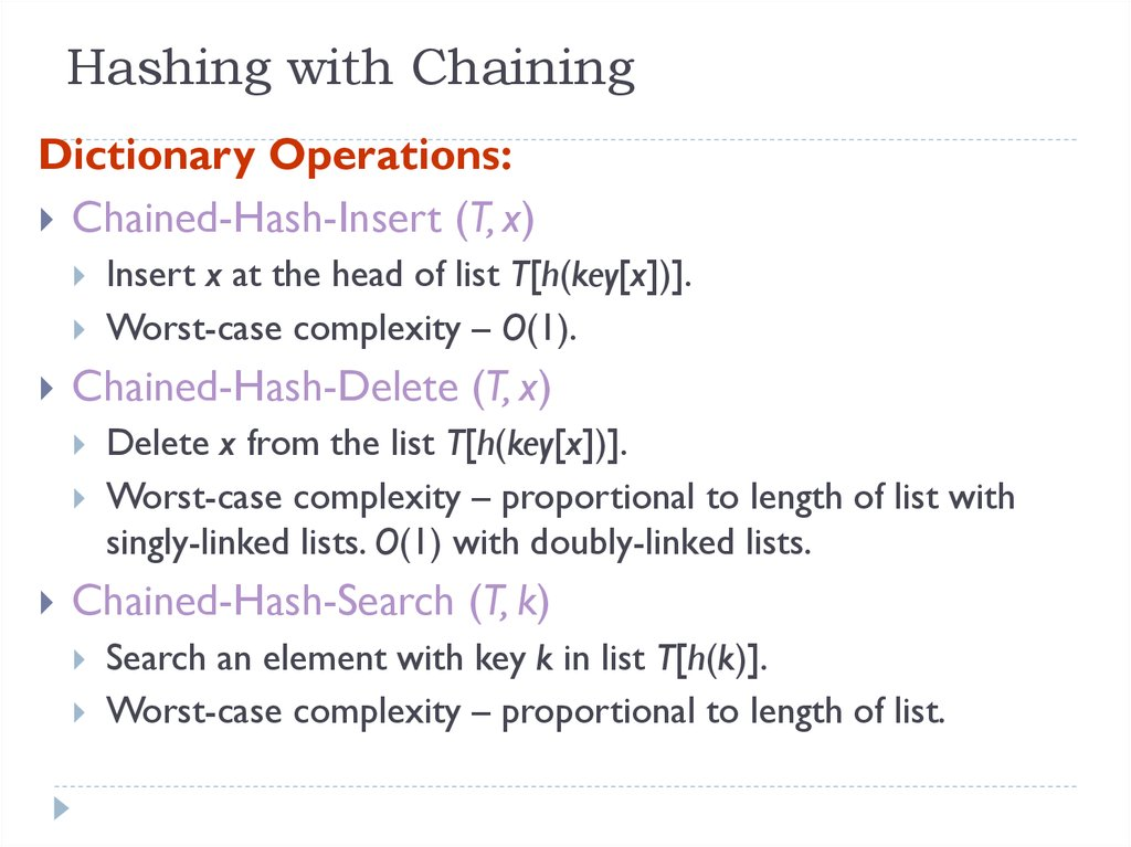 Hashing with Chaining