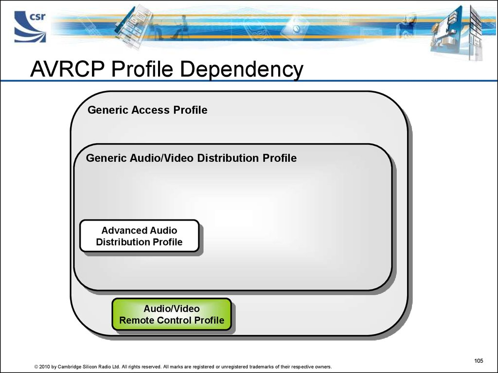 AVRCP Profile Dependency