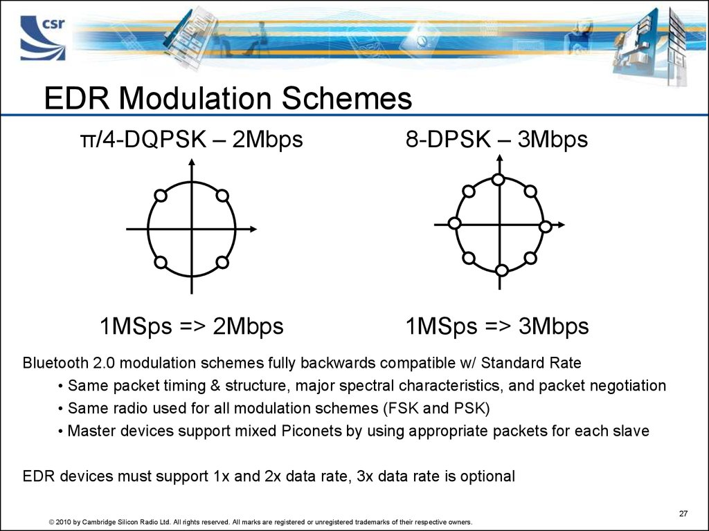 EDR Modulation Schemes