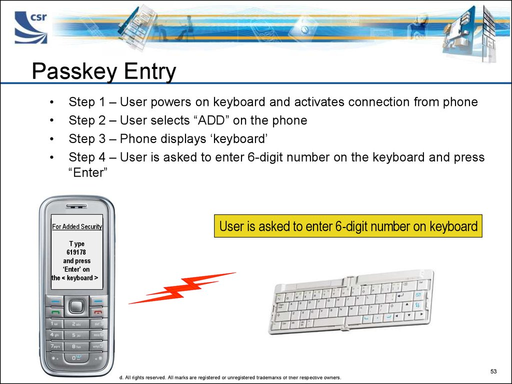 Passkey Entry