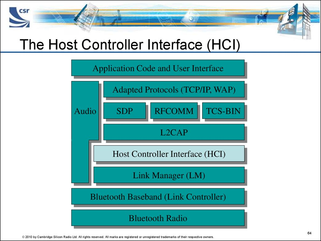 The Host Controller Interface (HCI)