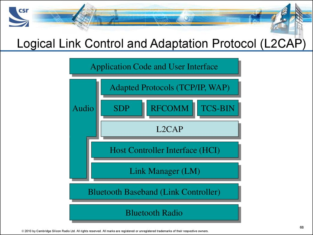 Bluetooth 101  Training for Plantronics - online presentation