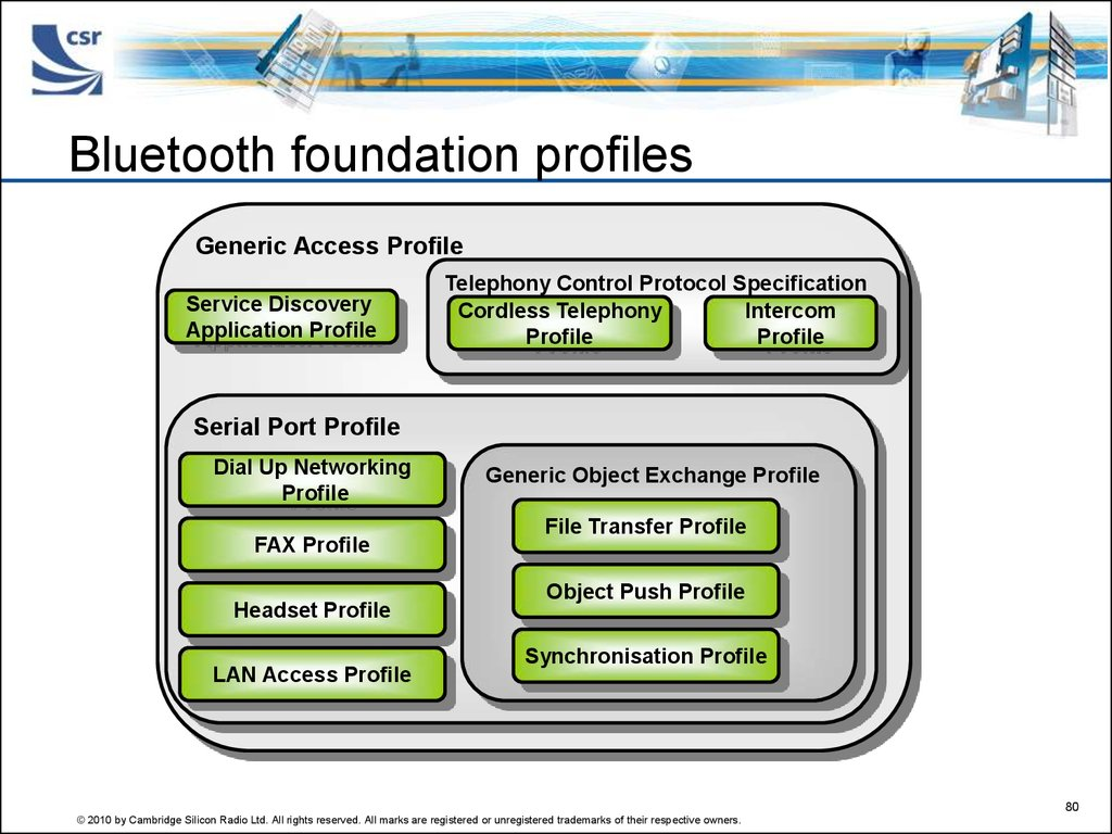Bluetooth foundation profiles