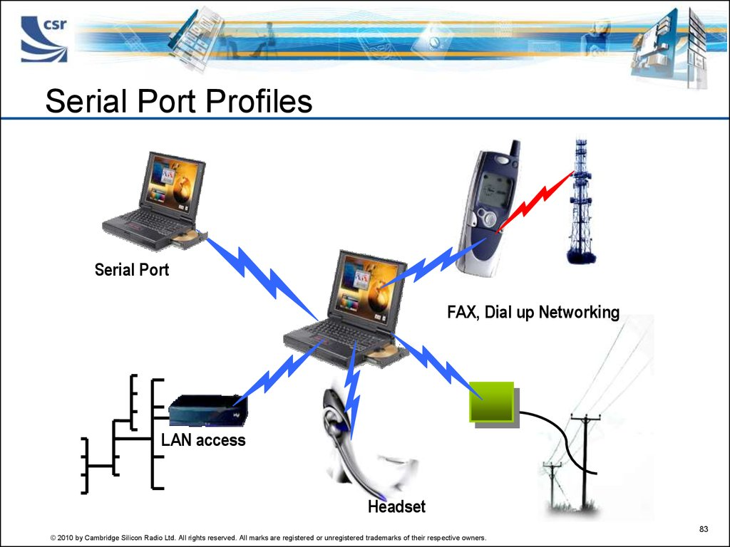 Serial Port Profiles