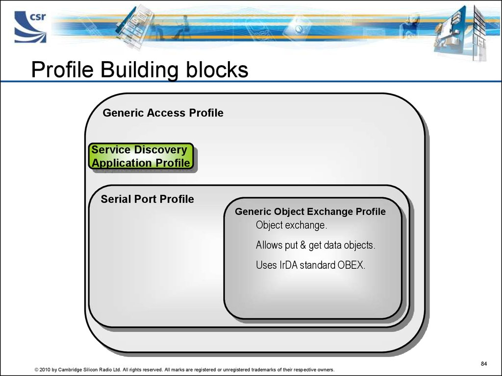 Profile Building blocks