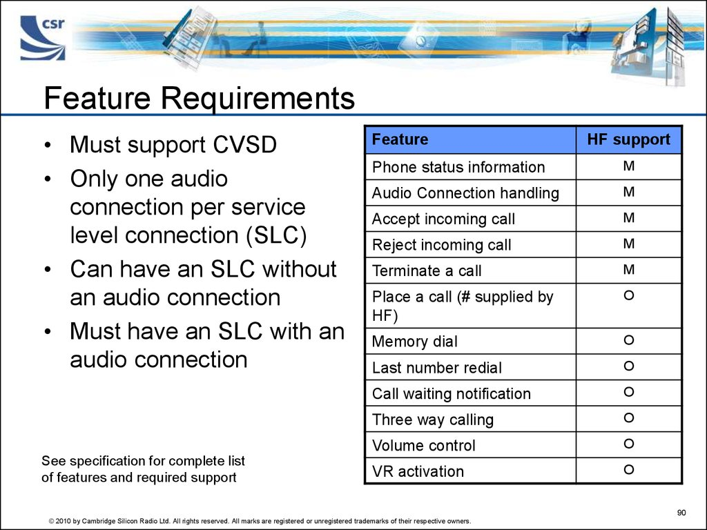 Feature Requirements