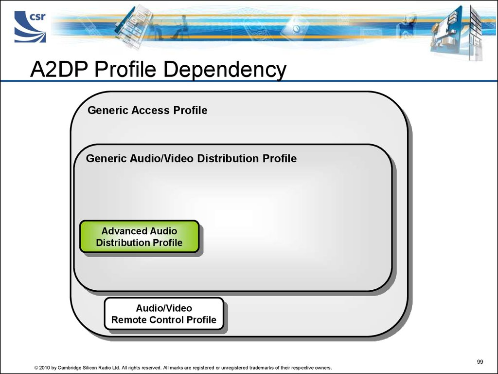 A2DP Profile Dependency