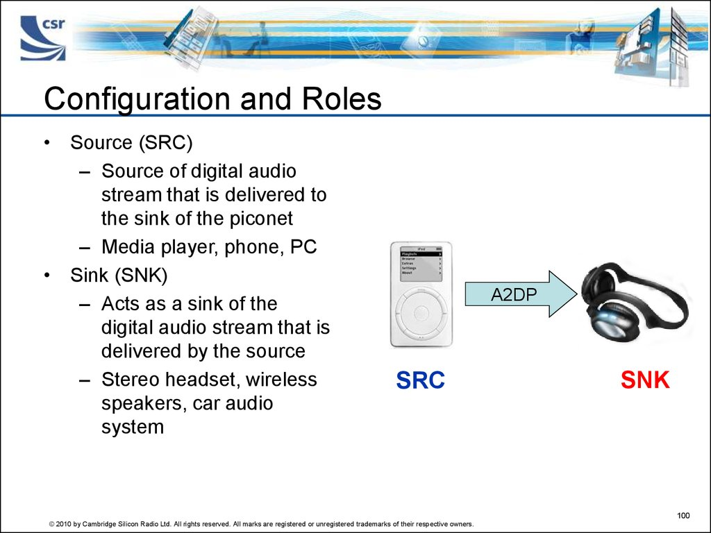 CAMBRIDGE SILICON RADIO A2DP DRIVERS FOR WINDOWS 7