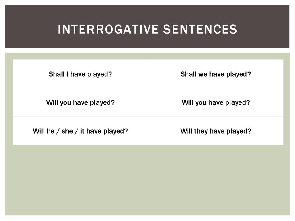 sentences A simple sentence contains one independent clause a compound sentence contains more than one put another way: a simple sentence contains a subject and a predicate, but a compound sentence contains more than one subject and more than one predicate.