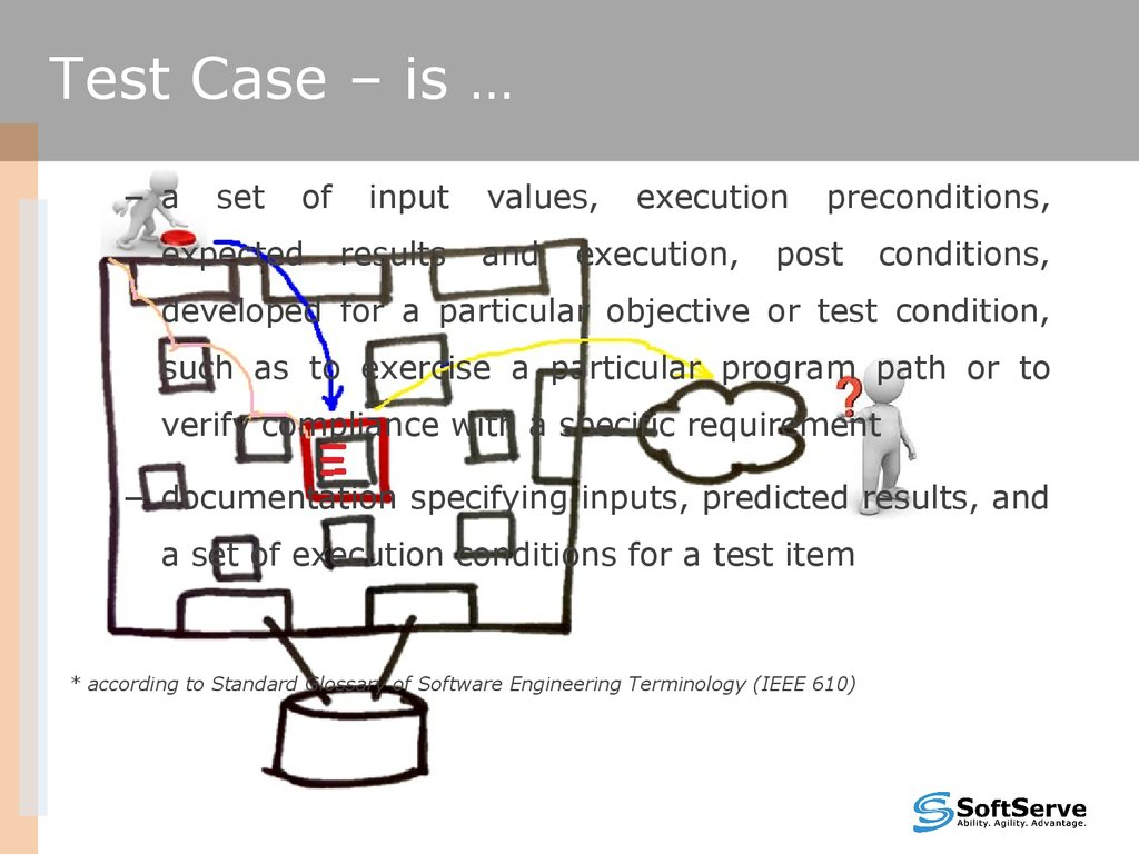 Test Implementation and Execution