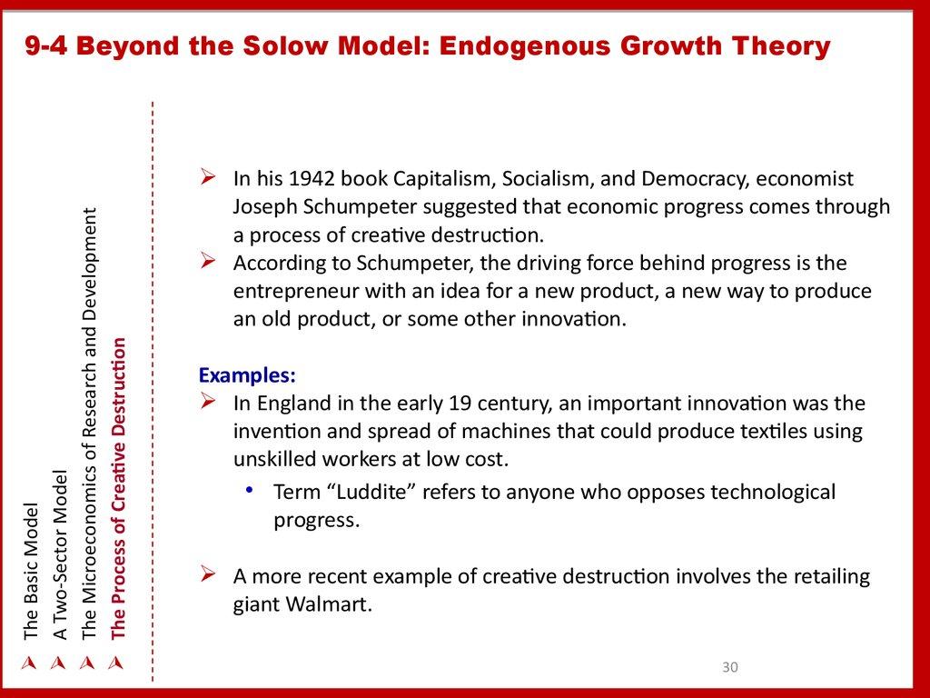 Economic Growth Technology Empirics And Policy