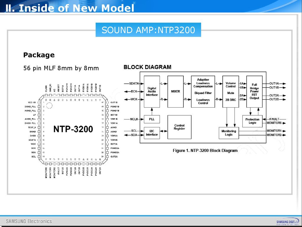 Lcd Tv Lb350 650 Training Manual Inside Of New Models Online Mpeg 1 Block Diagram 45