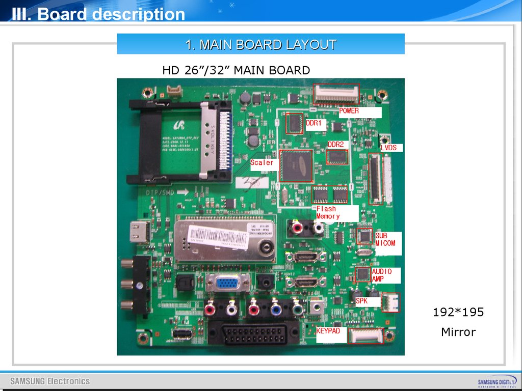 Lcd Tv Lb350 650 Training Manual Inside Of New Models Online For Mosfet Cut 40 Plasma Cutter Circuit Board Pc 220v Description 1 Main Layout Hd 26 32 192195