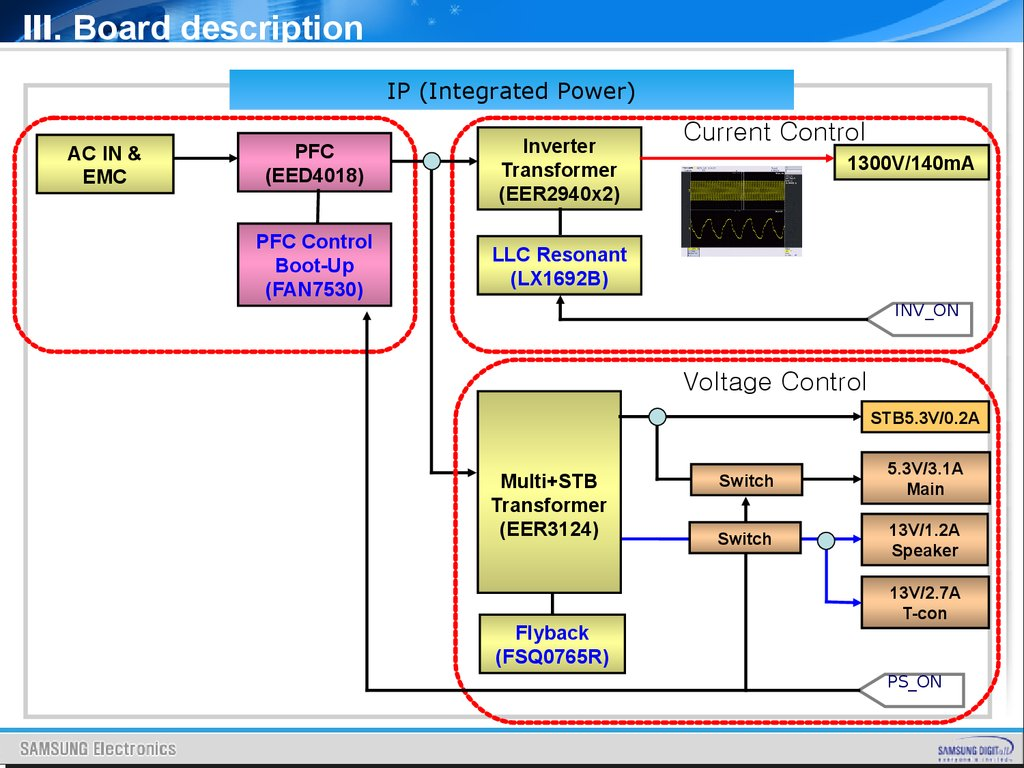 T Con Board Block Diagram Wiring Diagram Third Level