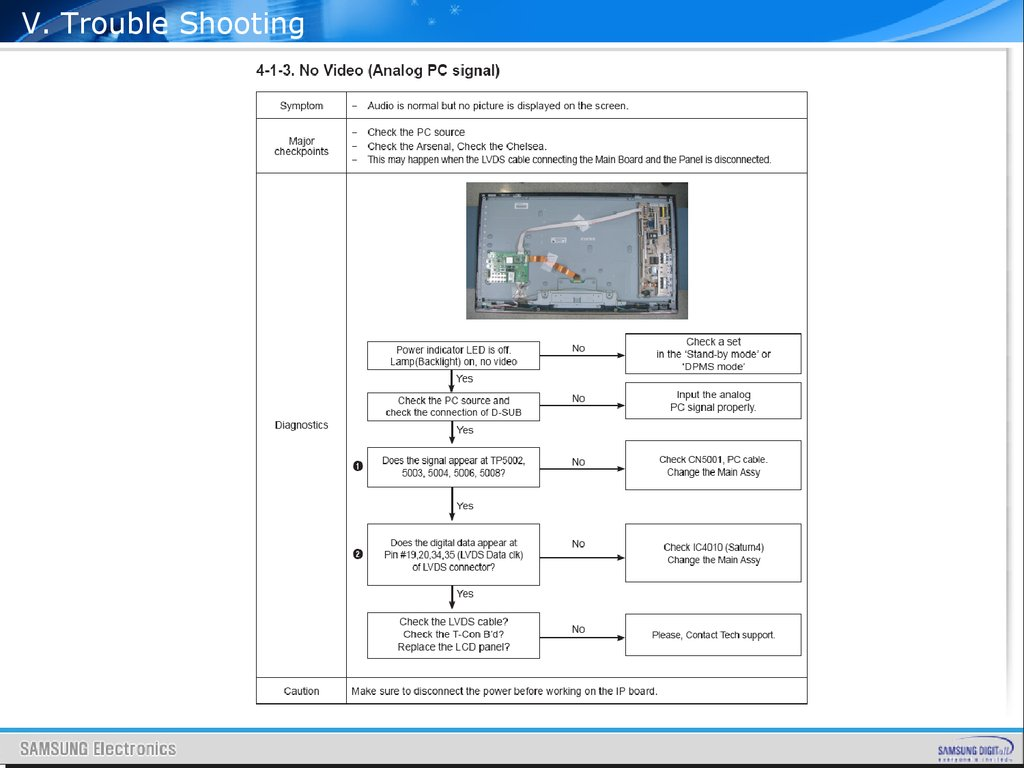 Lcd Tv Lb350 650 Training Manual Inside Of New Models Online T Con Board Block Diagram V Trouble Shooting