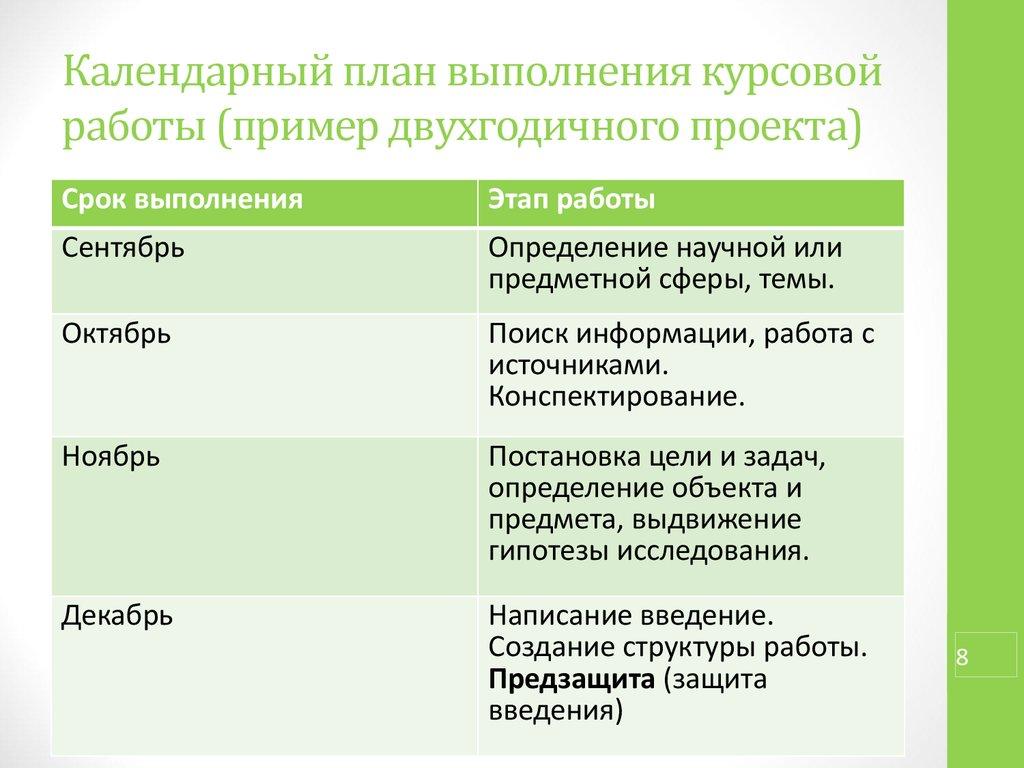 план написания дипломной работы