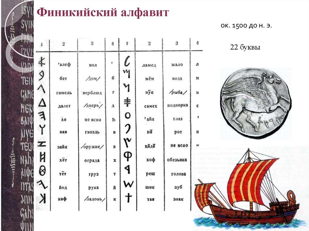 картинки финикийского письма было