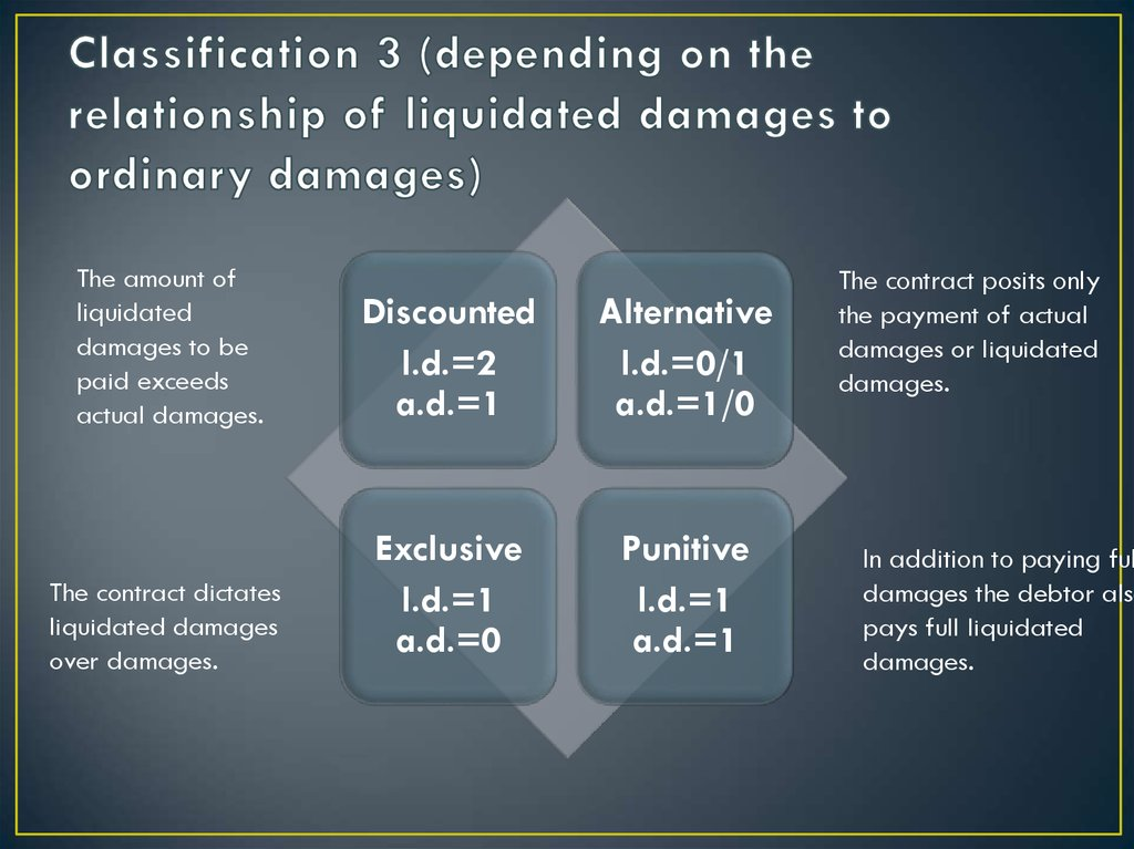 ordinary damages