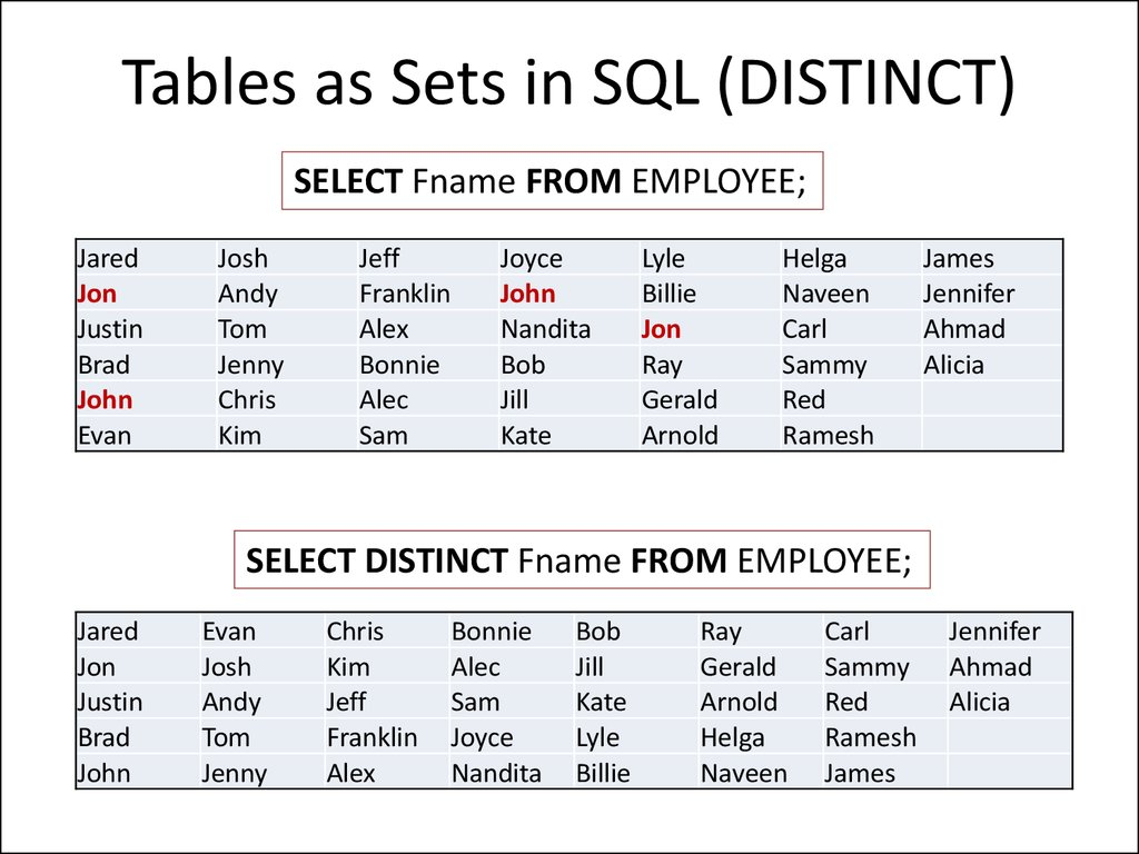 Tables as Sets in SQL (DISTINCT)