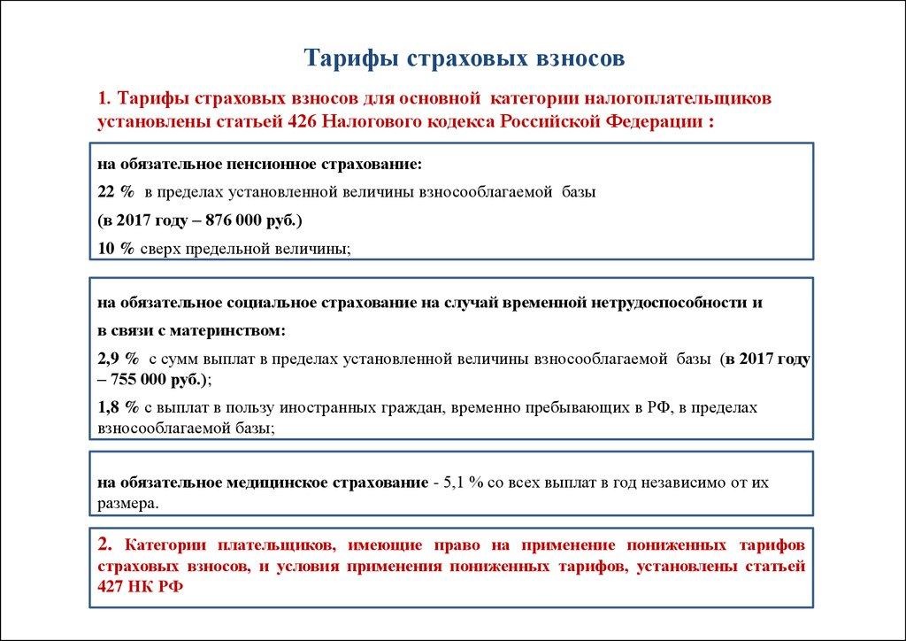 статья 419 нк рф страховые взносы