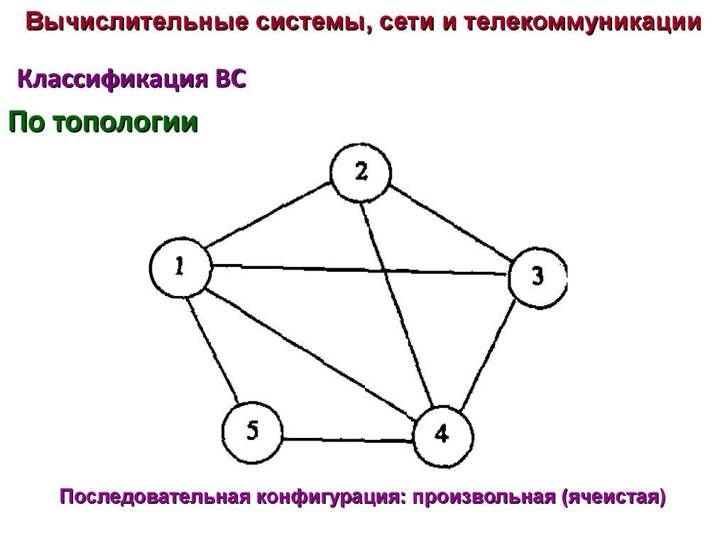 view Truthlikeness for Multidimensional, Quantitative Cognitive
