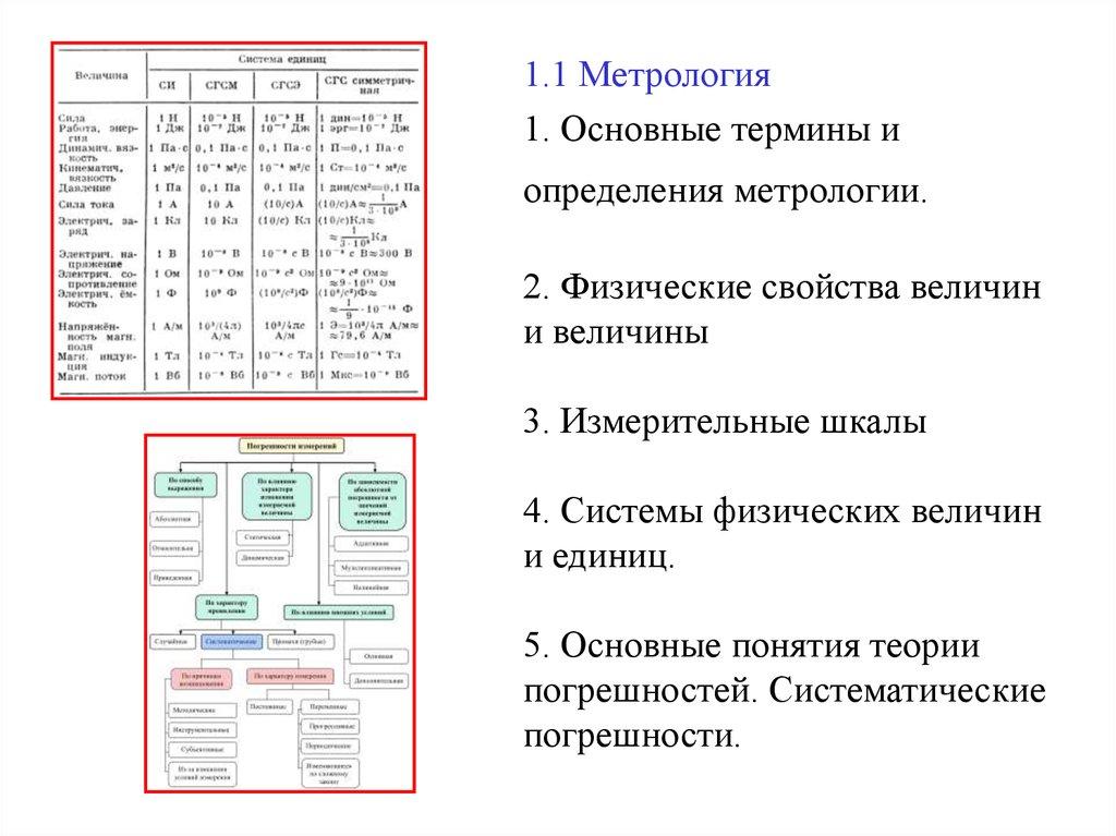 Метрология, стандартизация и сертификация в сфере туризма сертификация нового прибора