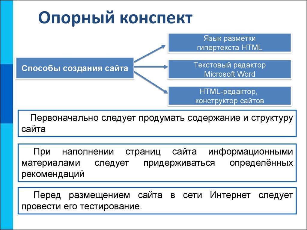 Структура веб сайта для хостинга мастер сервер для css