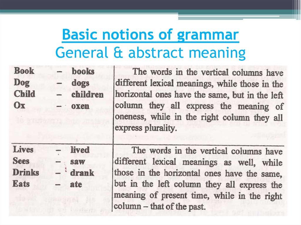 Basic notions of grammar General & abstract meaning