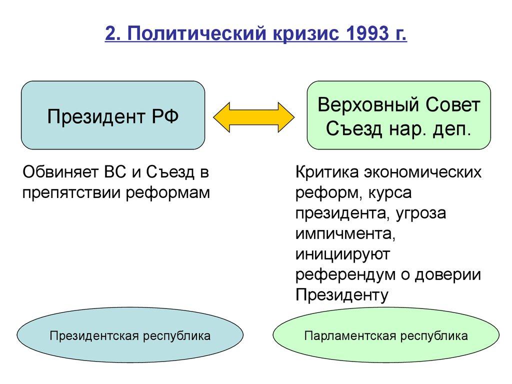 надевайте причиной политического кризиса 1993 улучшения свойств термобелья