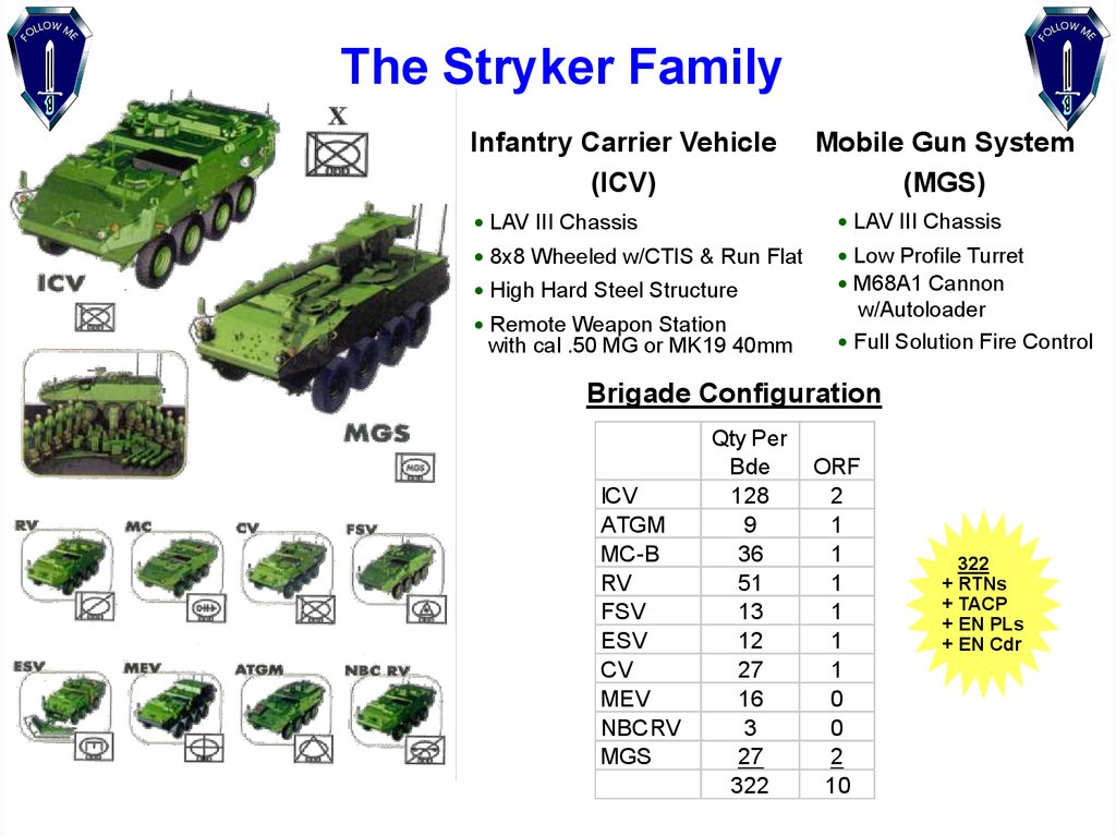 The Stryker Family