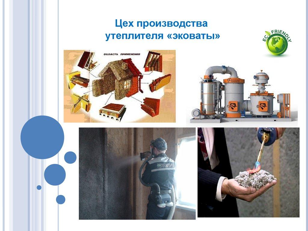 Утилизация Бытовых Отходов Презентация