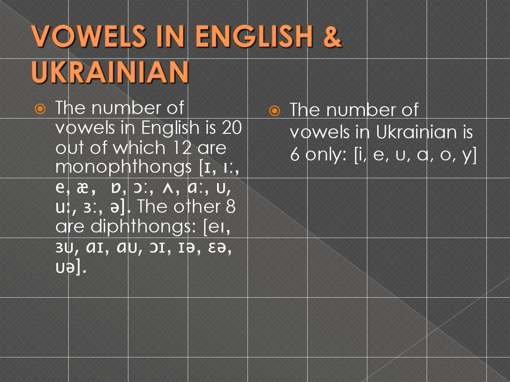 VOWELS IN ENGLISH & UKRAINIAN