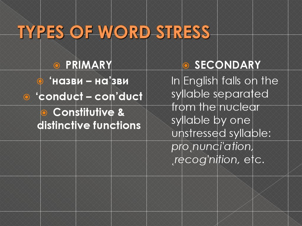 TYPES OF WORD STRESS