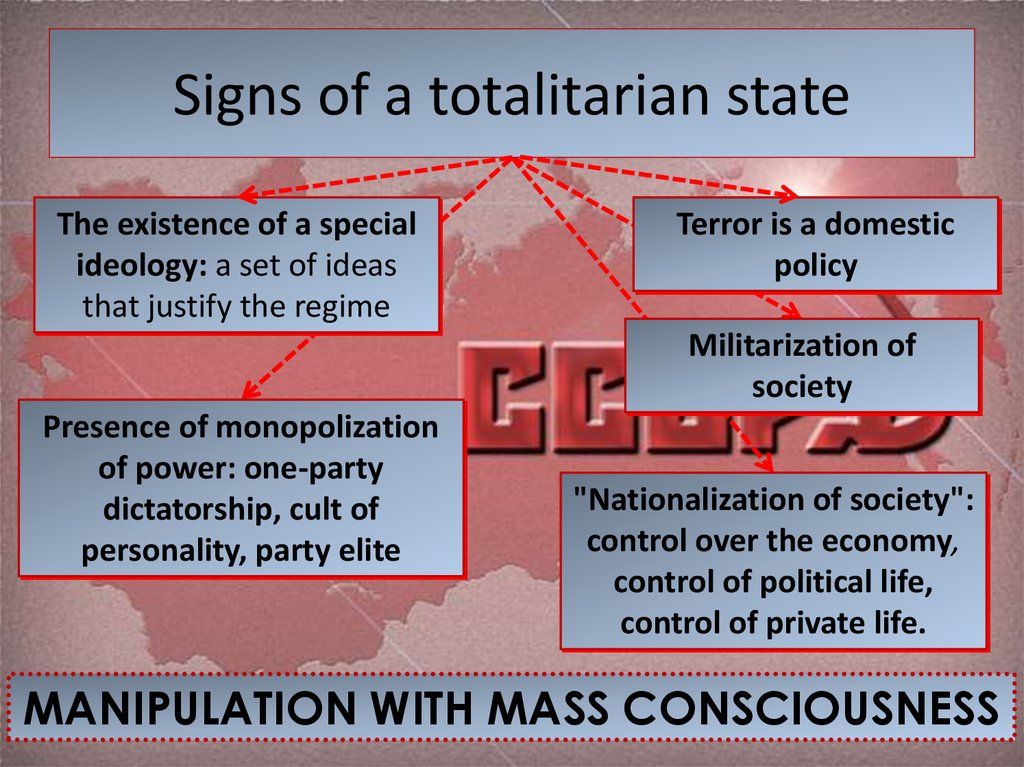 Signs of a totalitarian state