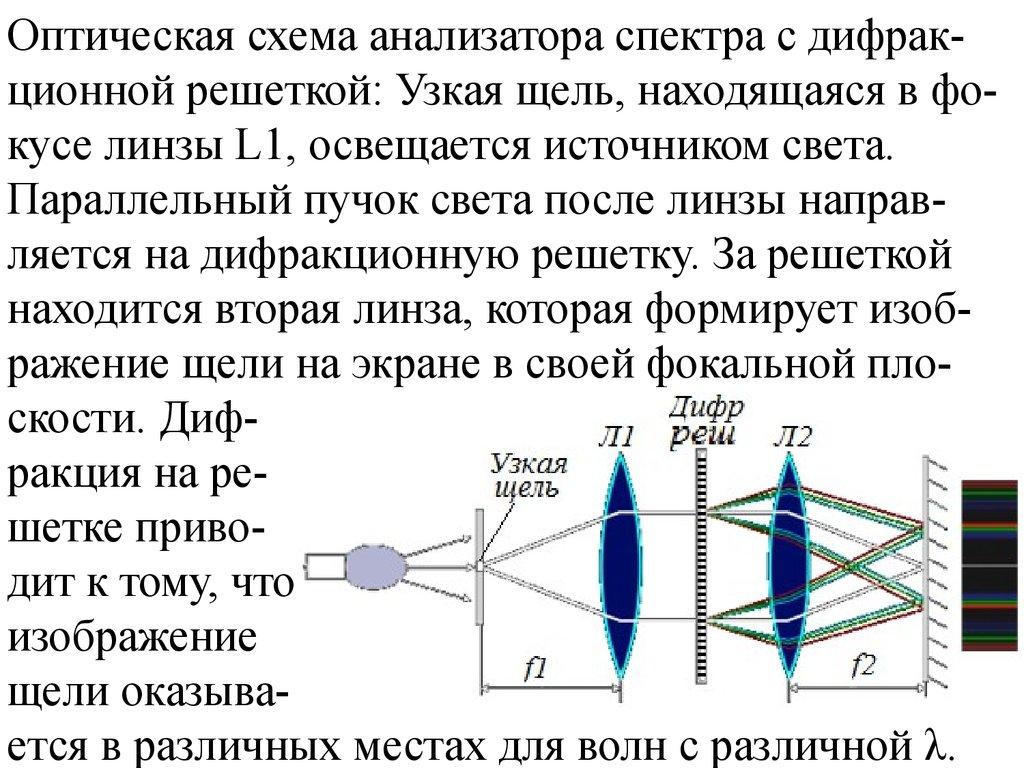 book No