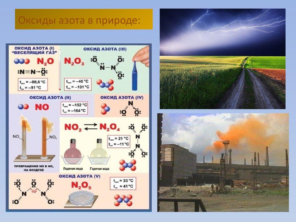 картинки оксид азота свитера могут быть