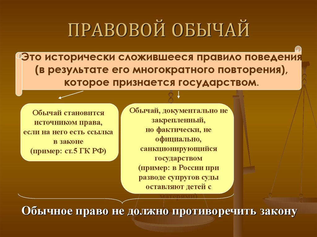 правовой обычай прецедент нормативно правовой акт шпаргалка