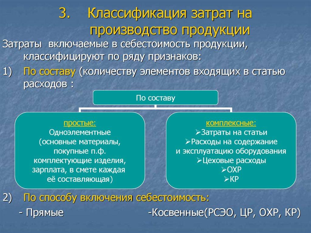 Понятие затрат классификация затрат для управленческого учета шпаргалка