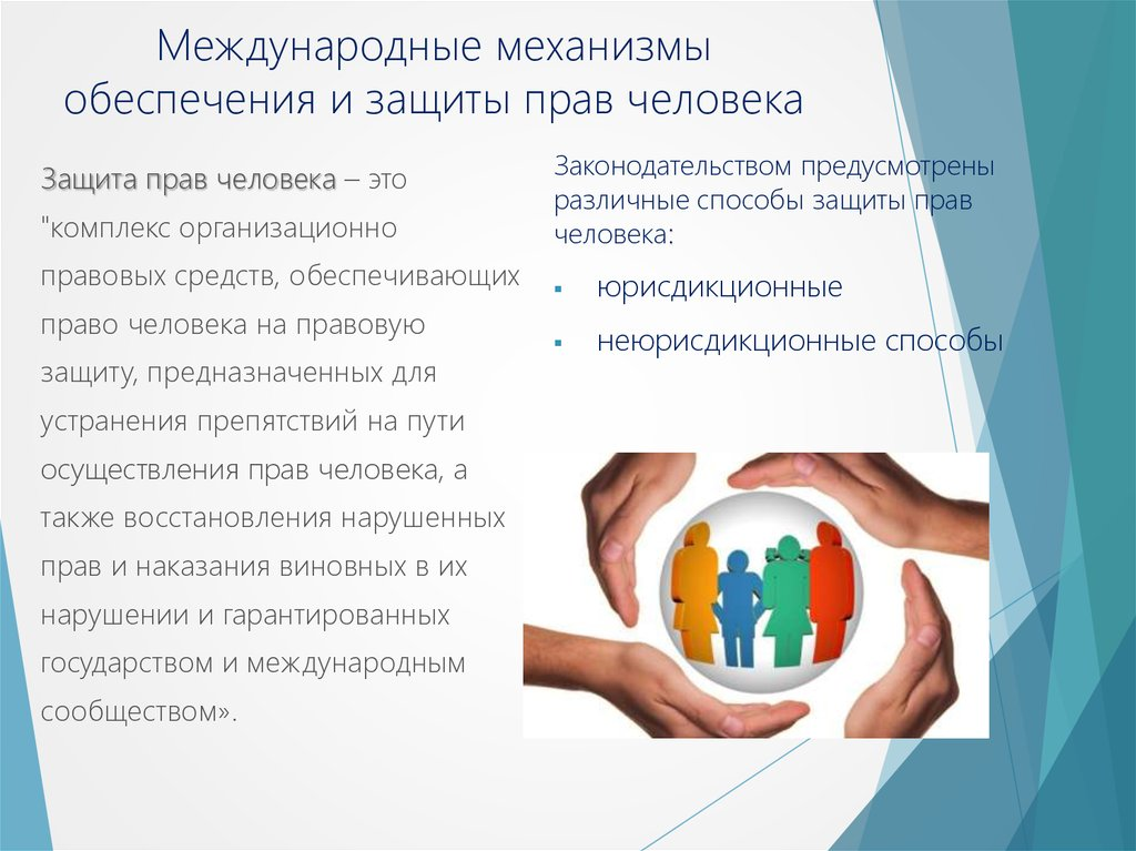 Международные И Внутригосударственные Механизмы Защиты Прав Человека Шпаргалка