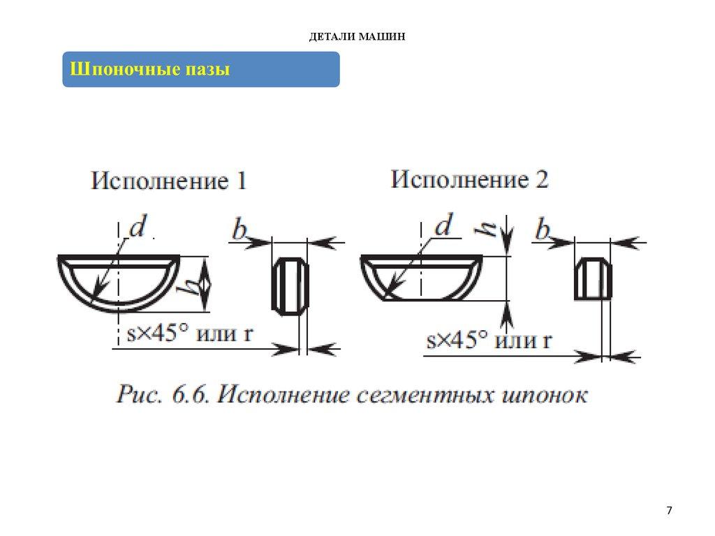 book Hazard Analysis of Seismic